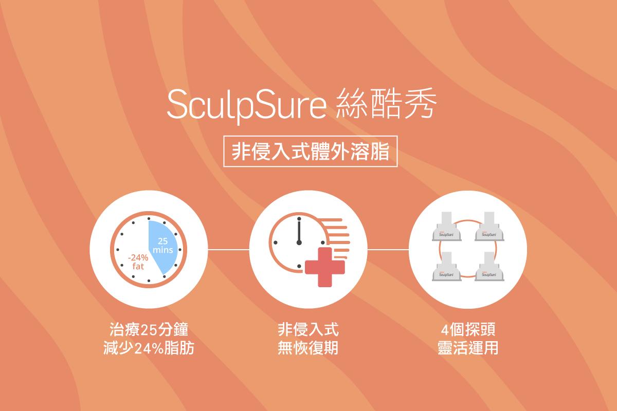 SculpSure絲酷秀優勢說明