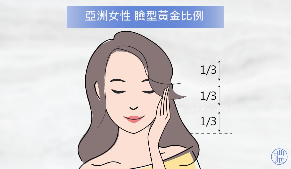 亞洲女性臉型黃金比例